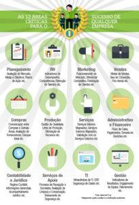 loocalizei-negocios-empreendedorismo-startups-gestão-fatores-sucesso-one12